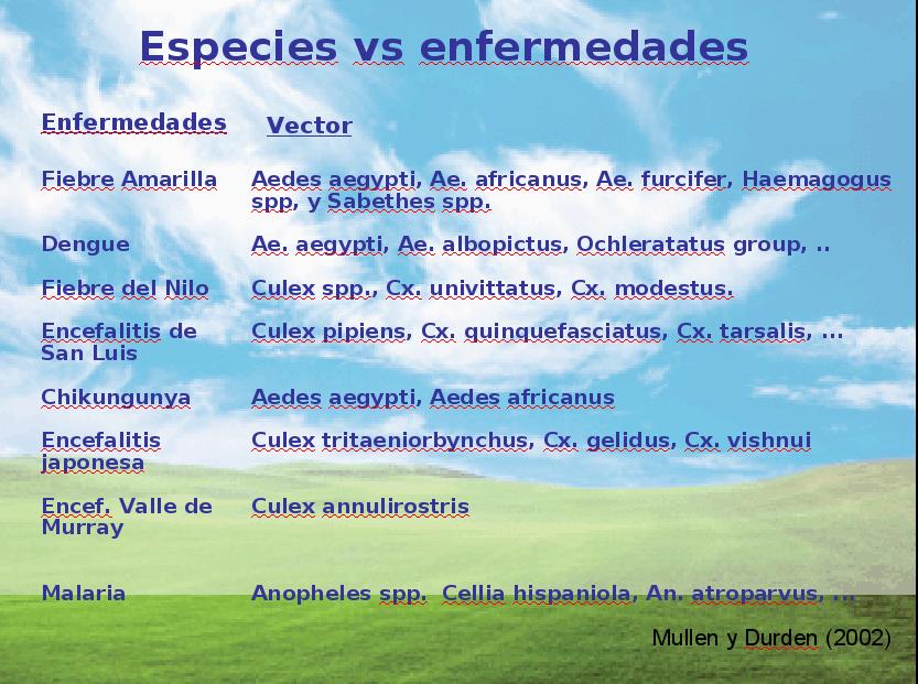 Especies vs enfermedades